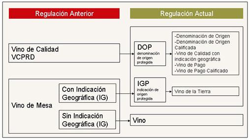 Regulacion 1